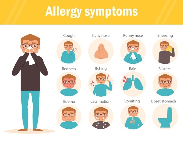 Important Knowledge About Causes of Allergies and Allergy Symptoms