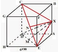 Cara Menghitung Jarak Titik ke Titik, Garis, dan Bidang
