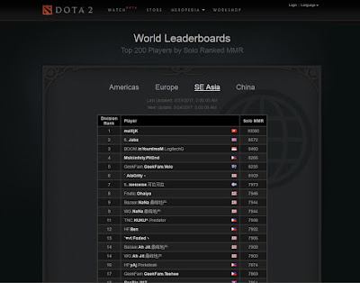 First Player Reach 10k MMR