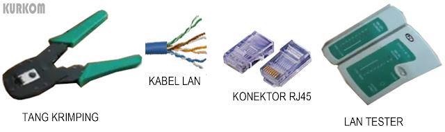 Alat dan Komponen untuk membuat sambungan LAN
