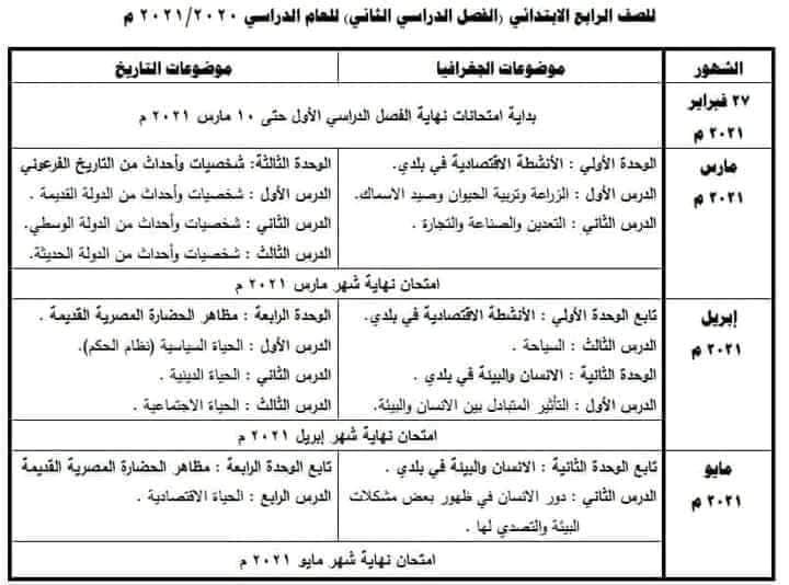 توزيع منهج الدراسات للمرحلتين الابتدائية والاعدادية