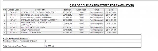 Noun Lists of Courses Registered for Examination