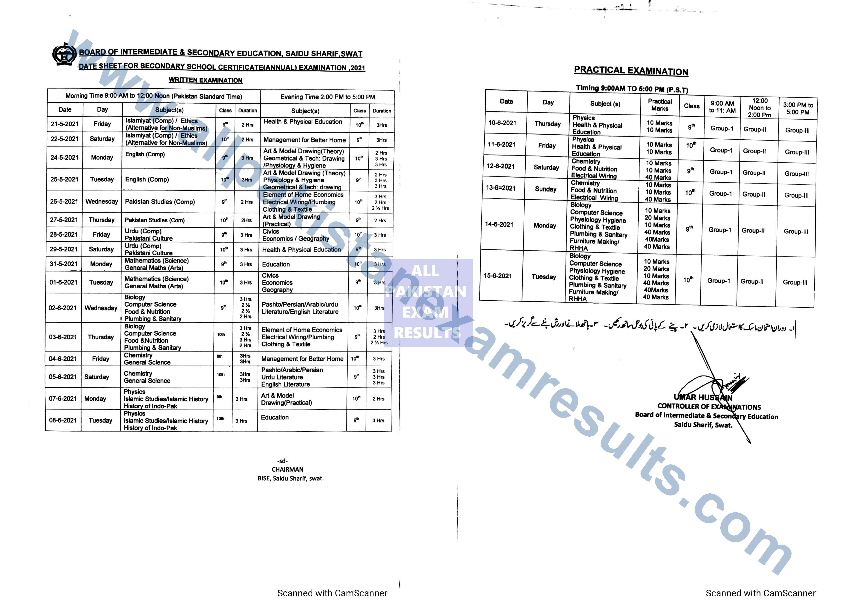 BISE Swat Date Sheet Matric Annual 2021