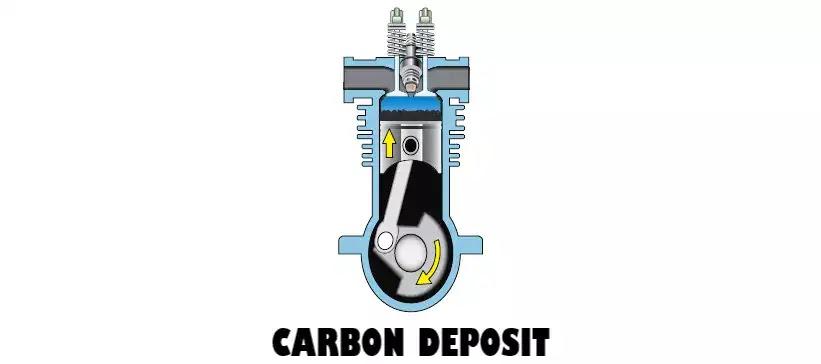 Cartechhome Image