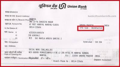 Union Bank balance check by UPI App