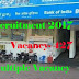 Bank Of Baroda Recruitment 2017 Vacancy 427 for   Specialist Officer