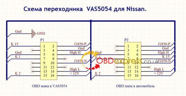 OBDexpress co uk: How to use Nissan Consult 3 Plus with