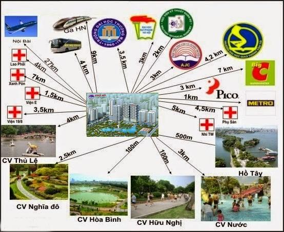 Liên kết tiện ích khu vực Phú Mỹ Complex