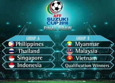 Jadual Terkini Perlawanan Piala AFF Suzuki 2016