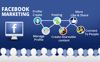HOW TO TURN YOUR FACEBOOK ACCOUNT INTO A SEMINAR HALL COMPRISING OF NETWORK MARKETERS AND OTHER BUSINESS MINDED INDIVIDUALS