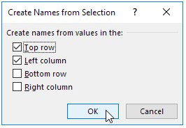 ceklist create form selection