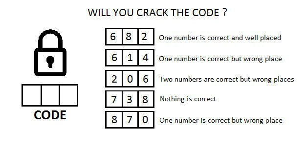 will you crack the code