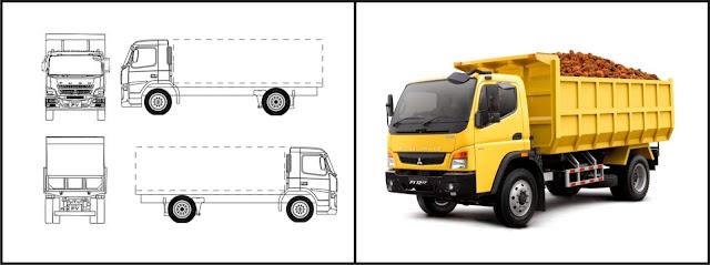 Truck adalah jenis kendaraan yang digunakan untuk mengangkut barang dengan bentuk yang le Mengenal Jenis - Jenis  Truk Berdasarkan Bentuk Dan Muatannya