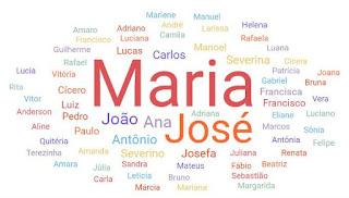Nomes mais populares no Brasil - Conheça quais são