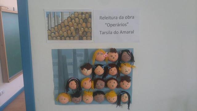 Releitura de Obra Operários de Tarsila do Amaral