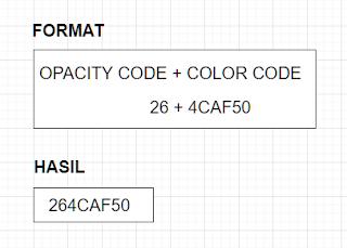 Cara mudah mengatur opacity warna menggunakan Hex Color Code