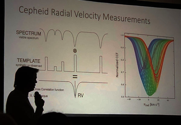 Richard Anderson, ESO, describes Cepheid radial velocity measurements (Source: 108th AAVSO Meeting)