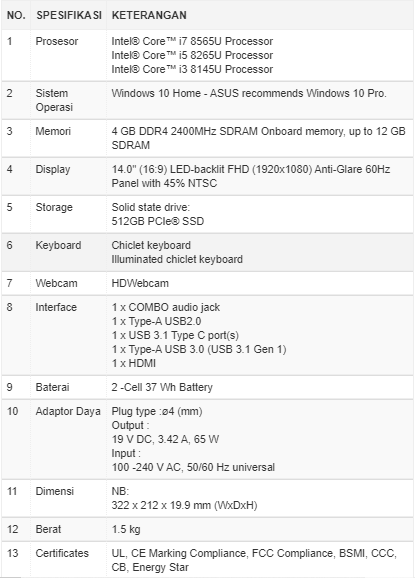 Spesifikasi Laptop ASUS VivoBook Ultra A412