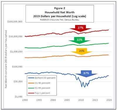 Como a dívida das famílias ameaça a recuperação 4