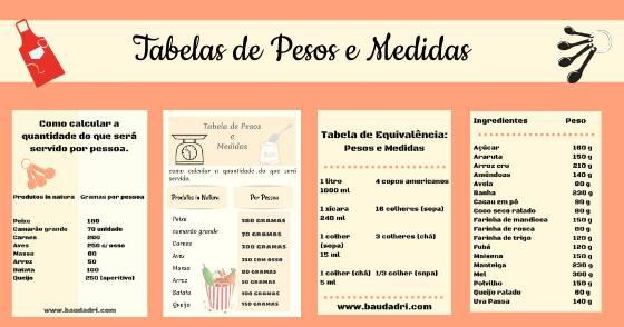 tabelas de pesos e medidas