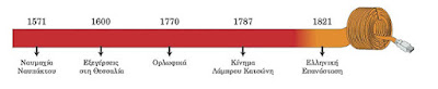 http://anoixtosxoleio.s3.amazonaws.com/Articulate/%CE%A4%CE%B1%20%CE%BA%CF%85%CF%81%CE%B9%CF%8C%CF%84%CE%B5%CF%81%CE%B1%20%CE%B5%CF%80%CE%B1%CE%BD%CE%B1%CF%83%CF%84%CE%B1%CF%84%CE%B9%CE%BA%CE%AC%20%CE%BA%CE%B9%CE%BD%CE%AE%CE%BC%CE%B1%CF%84%CE%B1/index.html