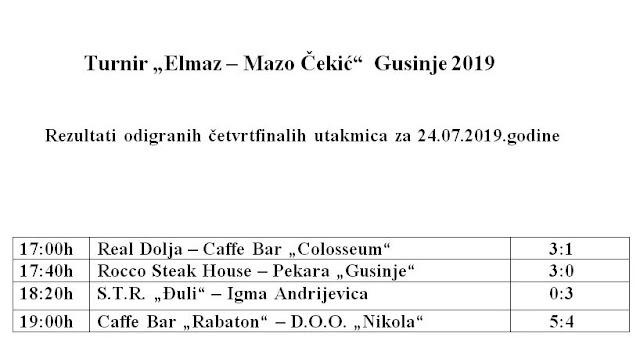 Turnir u Gusinju-odigrani mečevi 1/4 finala