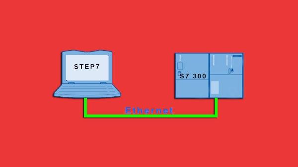 Hướng dẫn kết nối máy tính với PLC S7 300 bằng cáp Ethernet