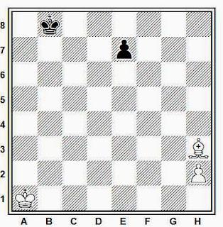 Final de ajedrez de alfil y peón de torre contra peón de rey, blancas juegan y ganan