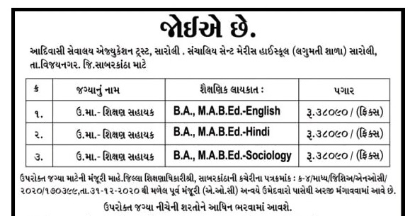 Shikshan Sahayak Recruitment 2021 Granted Laghumati School Sabarkantha 2021
