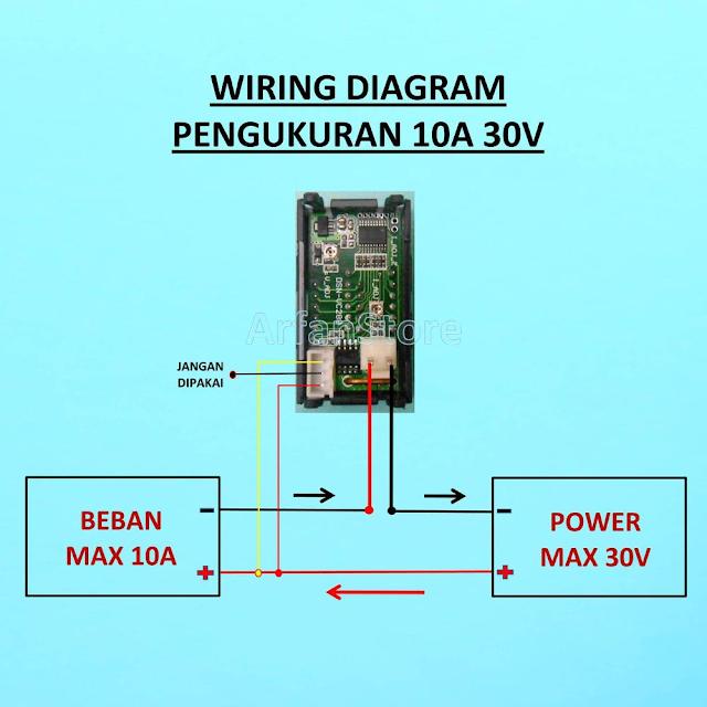 Gambar 2 16 Pemasangan Alat Ukur dengan Satu Suplai (sumber : https://www.tokopedia.com/arfanstore/dual-volt-amp-meter-digital-ampere-meter-voltmeter-10a-0-100v-ammeter)