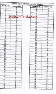 Haryana Roadways Driver Exam Answer Keys