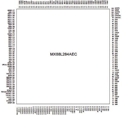 Hình 19 - Sơ đồ chân IC - Video Scaler trên máy LG