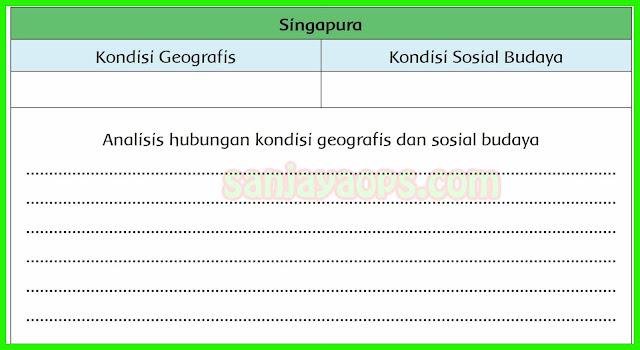 kunci jawaban tematik tema 8 kelas 6 halaman 71