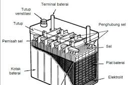 Pengertian dan Fungsi Baterai (Accu) - DUNIA PEMBANGKIT LISTRIK