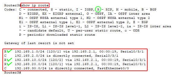 show ip route untuk router3