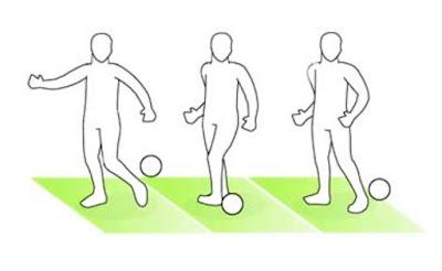Mengoper/passing bola futsal dengan tumit
