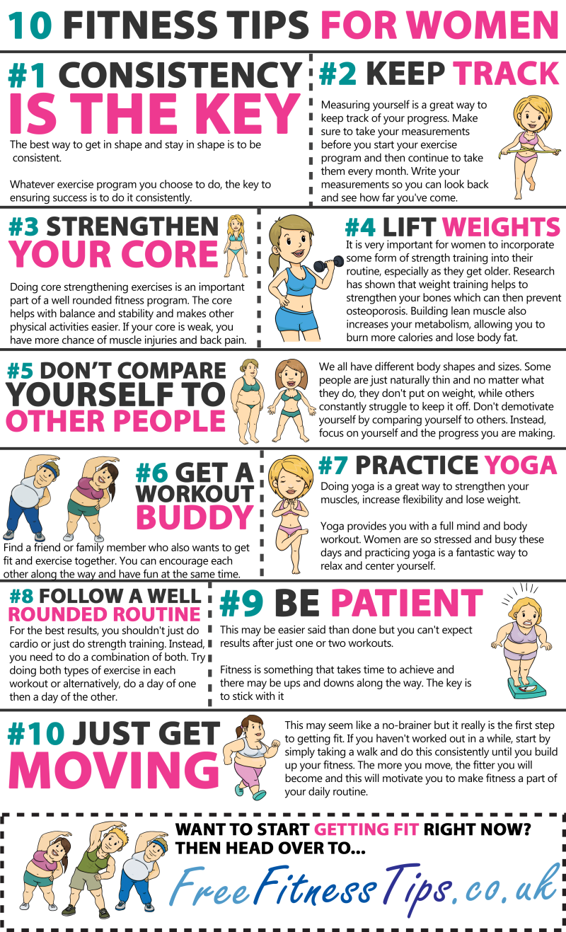 Ladies Only Fitness: 10 Fitness Tips For Women
