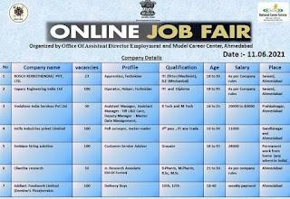 Online Jobs Fair For 10th, 12th, ITI, Diplma, Graduates Candidates Companies Bosch, Caparo Engineering, Vodafone India & More | For Gujarat Candidates