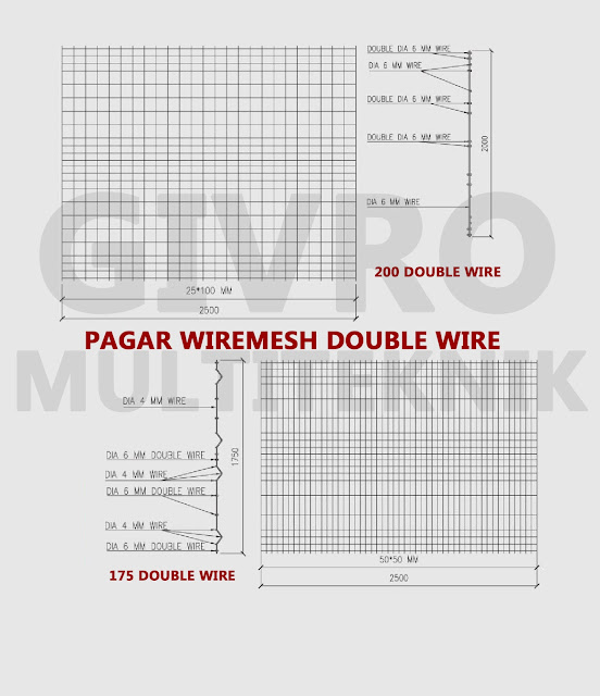 Spesifikasi pagar Wiremesh Double Wire