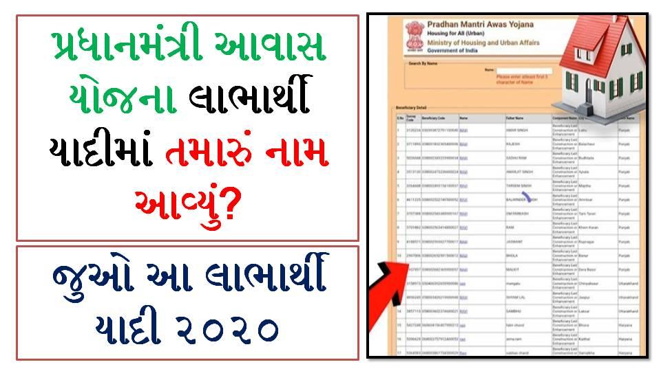 PMAY-List-2020-%25E2%2580%2593-Pradhan-Mantri-Awas-Yojana-List-2020