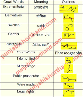 court-shorthand-outlines-10-july-2021