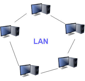 LAN network in hindi