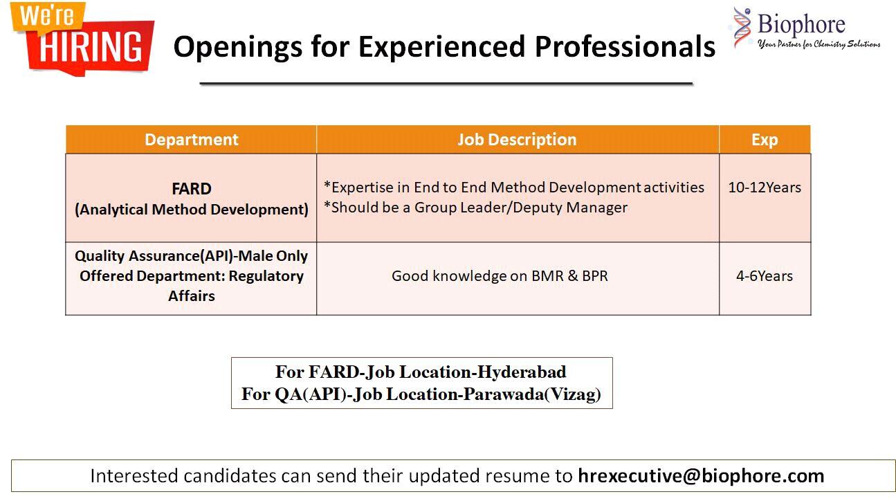 Biophore India – Urgent Openings in FAR&D / QA Departments @ Hyderabad & Vizag