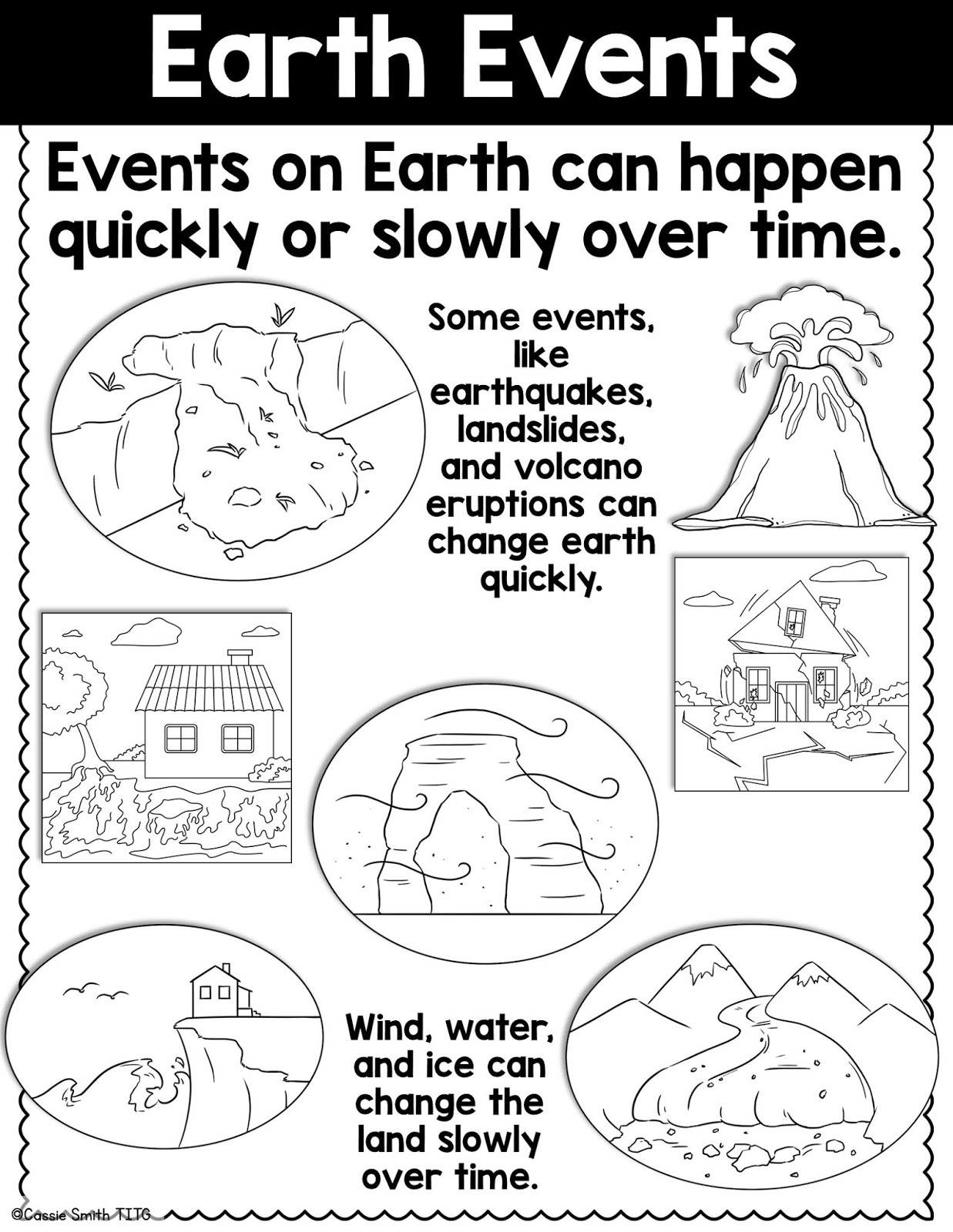 Earth's Systems: Processes that Shape the Earth 2nd Grade