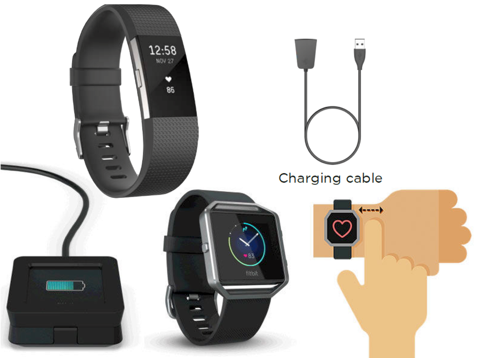 Fitbit charge 2 manual guide and tutorial | fitbit manual.
