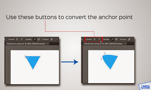 To Convert the type of Anchor Points