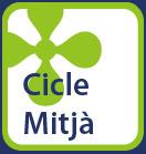http://ciclemitjaepcalella.blogspot.com.es/