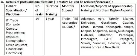 AAI-ITI-Apprenticeship