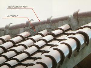 Kerpus adalah perpotongan antara sudut atap yang terletak pada bagian puncak atap biasa digunakan pada genteng beton. Kerpus dan Wuwungan merupakan hal yang berbeda.