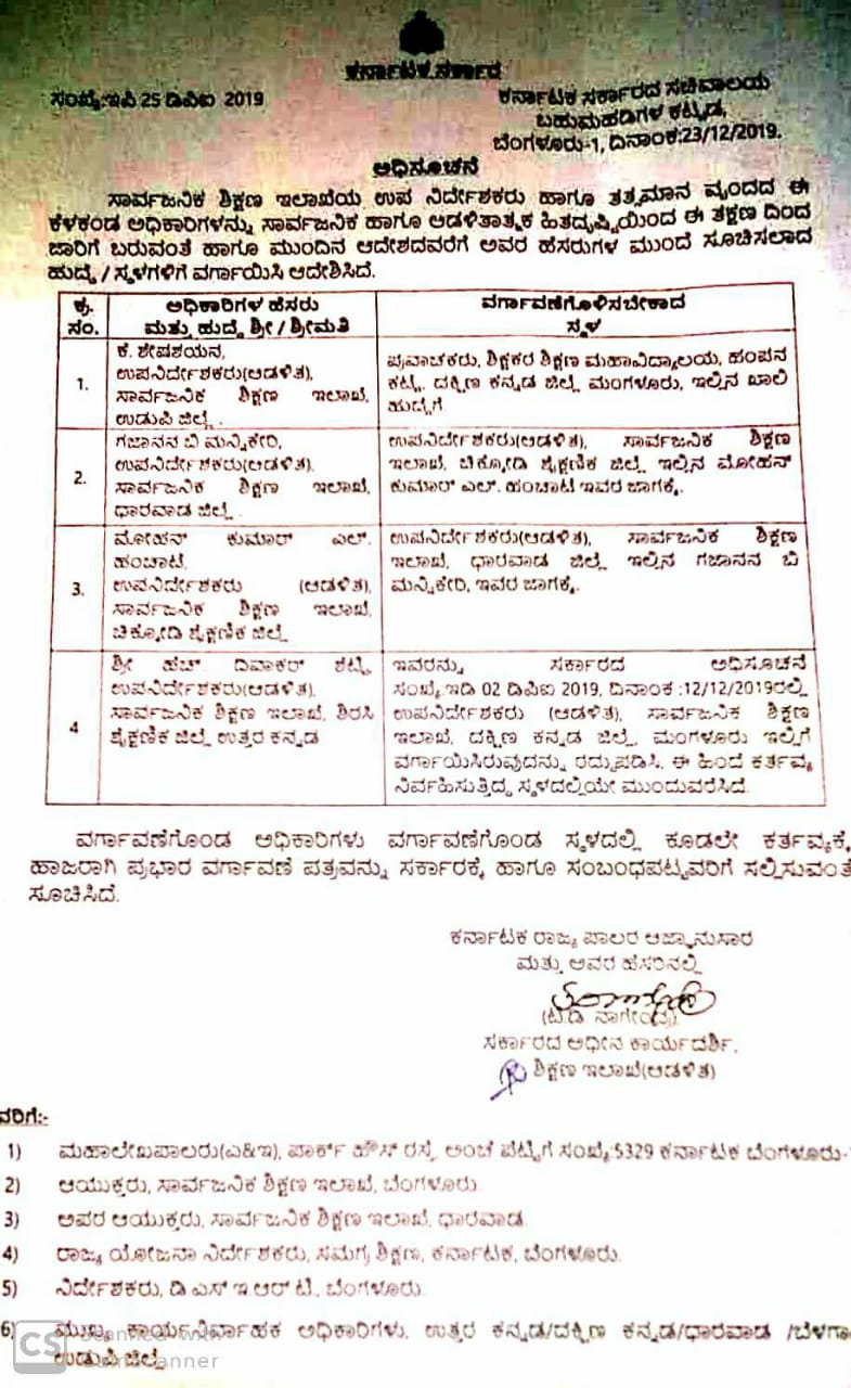 Transfer order of Deputy director of public instructors and equalant posts of education department